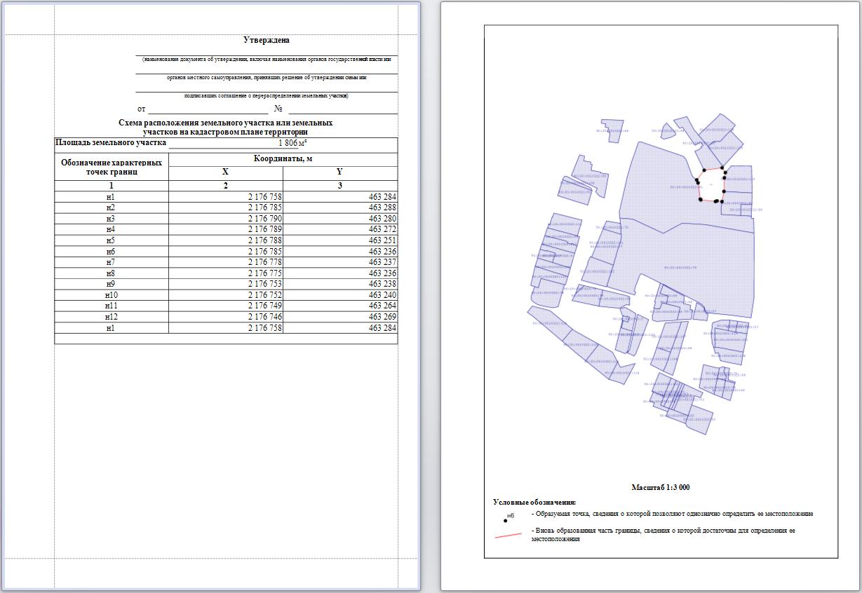 Схема расположения участка на кадастровом плане приказ